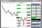 Chart-Trader